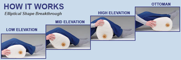 LegLounger® Leg Support Bed Pillow  -Adjustable To Suit Your Needs